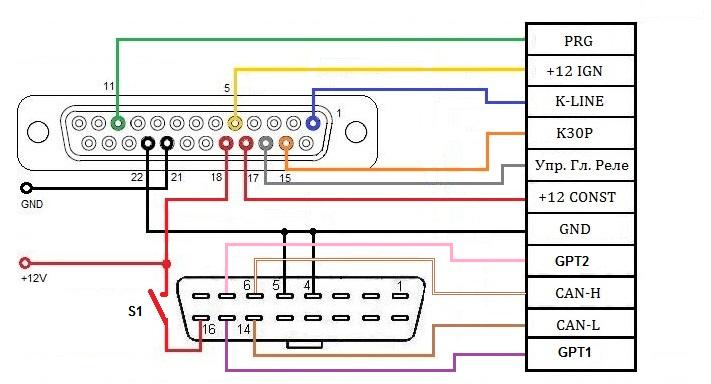Как сделать кабель для комбилоадера