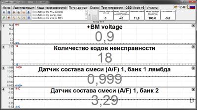 https://astrade.ru/images/SD-DataStreamUserGropsExampleRus.png